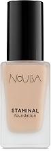 Parfumuri și produse cosmetice Primer pentru față - NoUBA Staminal Foundation