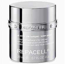 Parfumuri și produse cosmetice Cremă pentru zona ochilor - Klapp Repacell Comfort Antiage Eye Cream