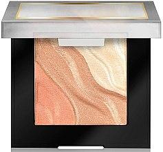 Parfumuri și produse cosmetice Paletă iluminatoare pentru față - Milani Spotlight Face & Eye Strobe Palette
