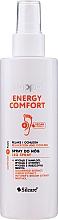 Parfumuri și produse cosmetice Spray pentru picioarele obosite - Silcare Quin Body Relaxation And Cooling Spray Feet