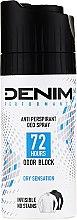 Parfumuri și produse cosmetice Spray-deodorant - Denim Deo Dry Sensation