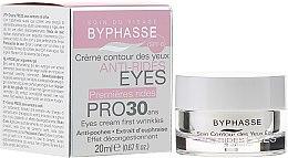 Parfumuri și produse cosmetice Cremă împotriva primelor riduri pentru pielea din jurul ochilor - Byphasse Eyes Cream Pro30 Years First Wrinkles
