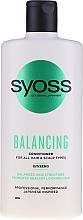 Духи, Парфюмерия, косметика Бальзам с женьшенем для всех типов волос и кожи головы - Syoss Balancing Ginseng Conditioner