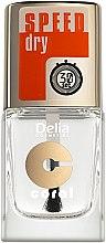 Parfumuri și produse cosmetice Fixator pentru unghii, cu efect de uscare rapidă - Delia Speed Dry Top Coat