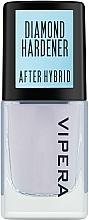 Parfumuri și produse cosmetice Pudră - AA Wings Of Color Skin Tone Illuminating Powder